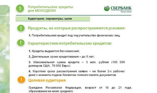 Условия получения кредита для молодежи от Сбербанка