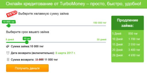 МФО Turbomoney