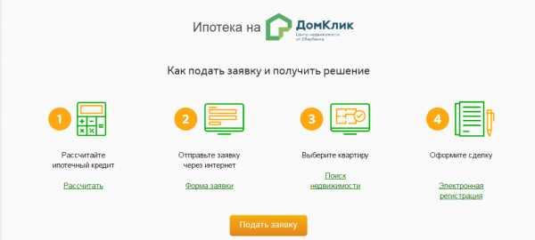 оформление онлайн-заявки на ипотеку