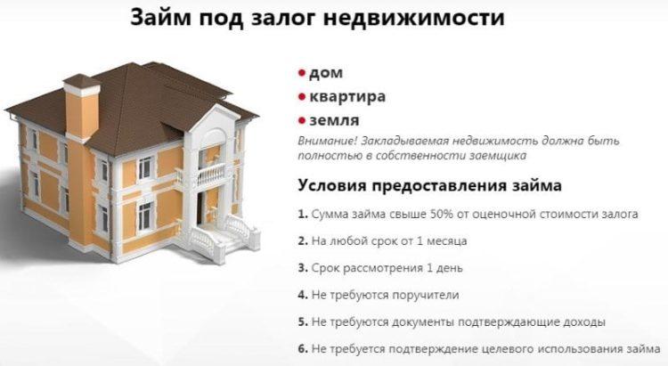 Кредит в залог недвижимости